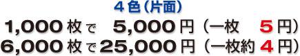 はがき 印刷4色片面1000枚で5000円