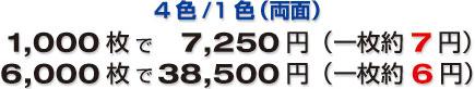 はがき 印刷4色1色両面1000枚で7500円