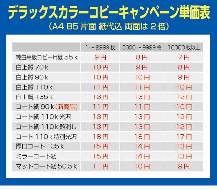 デラックスカラーコピーキャンペーン単価表